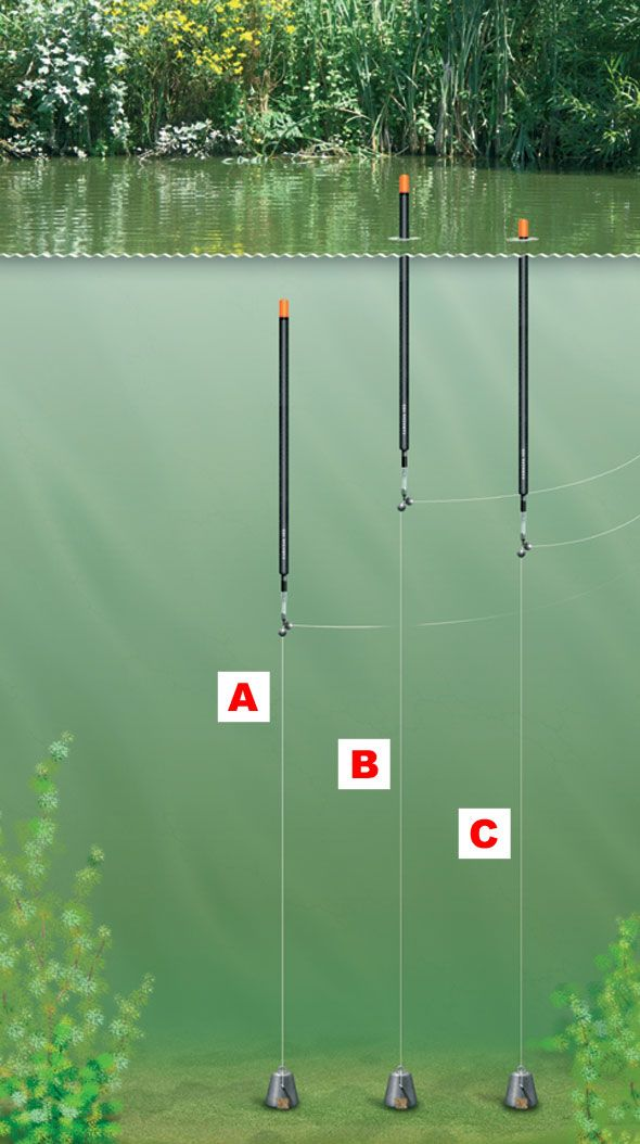 How to plumb the depth when floatfishing a waggler