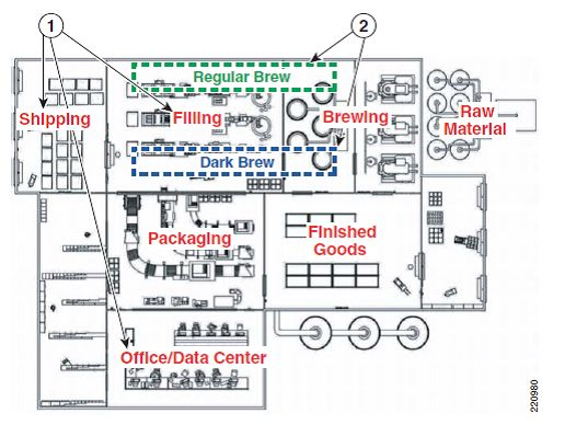 17 best images about brewery on pinterest microbrewery for Brewery floor plan