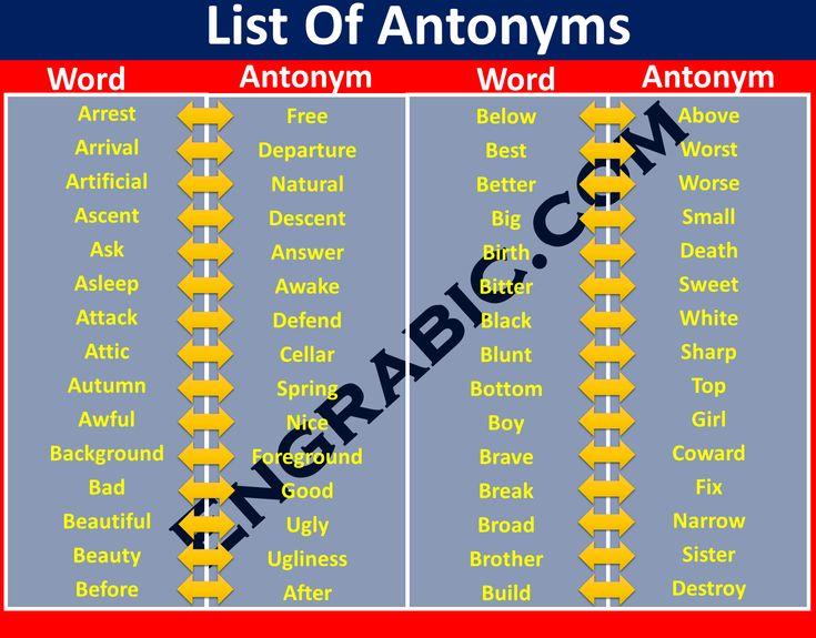 45 Synonyms And Antonyms Ideas Synonyms And Antonyms Antonyms Synonym