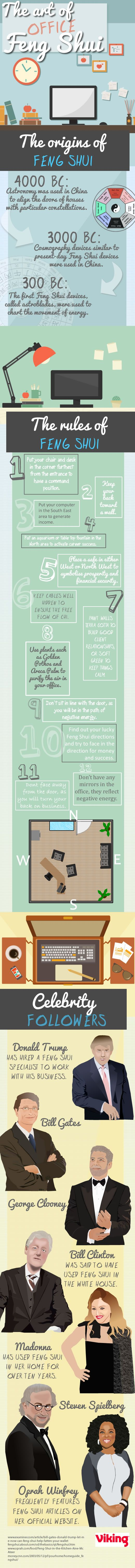 The Art of Feng Shui in the Office - practitioners believe it can improve success and prosperity.