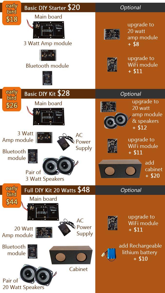 BRiK DIY Wireless Speaker System - Customize It Your Way by BRiK.Tech — Kickstarter
