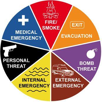 11 Best Emergency Survival Images On Pinterest