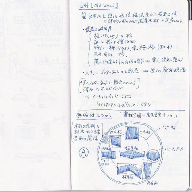 cozylabo.takasimadesignhttps://cozylabo.tumblr.com/  #diy #dıy #工具  #工具箱  #イラスト #イラストレーション #泉南市 #大阪 #diyショップ  #溶接体験 #溶接DIY #アイアン家具 #スケッチブック #モレスキン #sketchbook  #sketch #illust  #illustration  #モレスキン2017/07/24 23:31:14