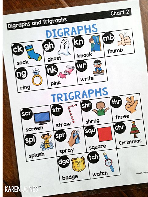 Digraphs and Trigraphs chart for student reference! Guided Reading in First Grade