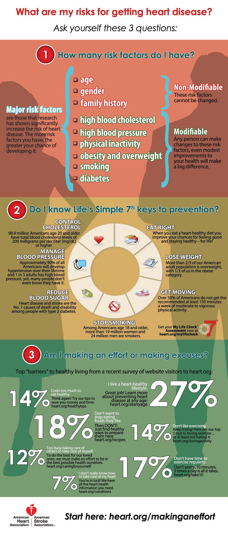 What Are My Chances of Getting Heart Disease Infographic image  I had NONE of these risks when I had a SCAD at 42 - none of the SCAD risk factors, either.