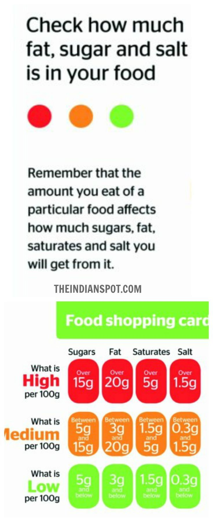 Check your nutritional labels on your food #ad