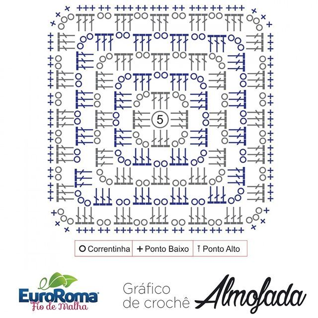 Atendendo a pedidos, compartilhamos o gráfico da linda almofada elaborada com EuroRoma Fio de Malha preto e branco que publicamos alguns dias atrás. Confira a imagem desta linda peça clicando na hashtag #almofadapbeuroroma.❤️#desafiopretoebranco #euroromafiodemalha #graficodecroche #almofada #handmade #croche #artesanato #fiodemalha #trapillo