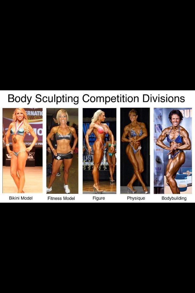 Achieve the ultimate fitness - compete in a figure competition