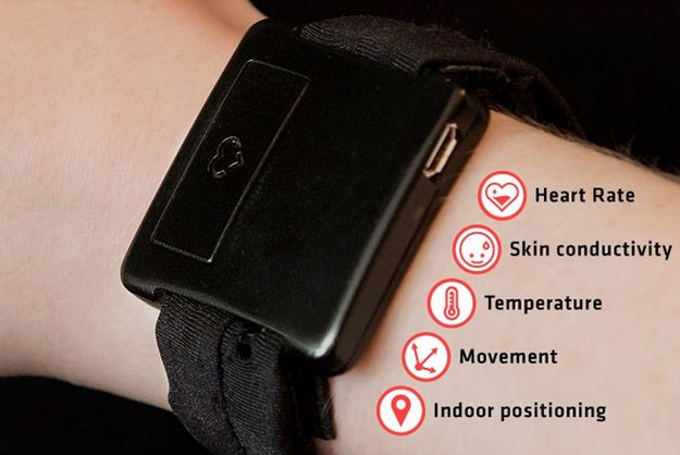 Anxiety-Tracking Wristband Helps People Take Control Of Life Stress [Video]