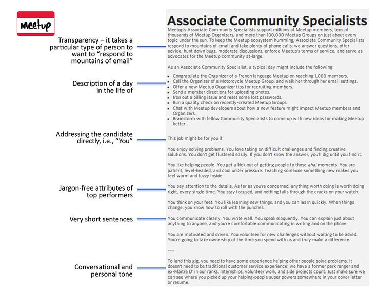 job descriptions for meetup. Resume Example. Resume CV Cover Letter
