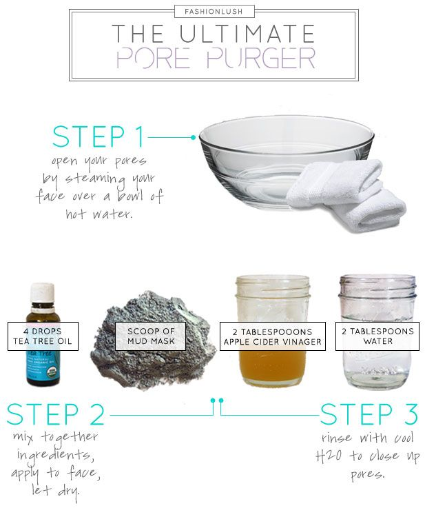 Looking to give your pores the purge they are most needing? Check out this DIY face, it does wonders for clogged pores.