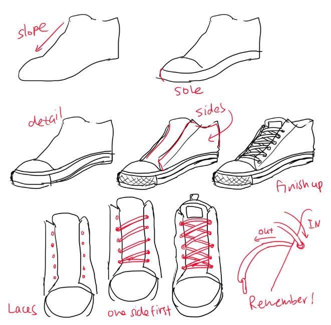 Come disegnare una scarpa