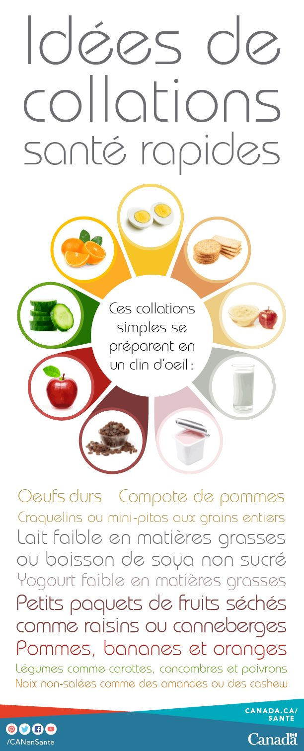 Obtenez d'autres idées de collations santé ici : http://www.hc-sc.gc.ca/fn-an/food-guide-aliment/using-utiliser/snacks-collations-fra.php?utm_source=pinterest_hcdns&utm_medium=social_en&utm_content=Dec1_healthysnack4&utm_campaign=social_media_14&utm_source=pinterest_hcdns&utm_medium=social_fr&utm_content=Dec1_healthysnack5&utm_campaign=social_media_14