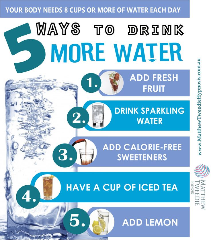 Drinking more water boosts the #metabolism by 30% and promotes muscle growth => important key to weight loss success.