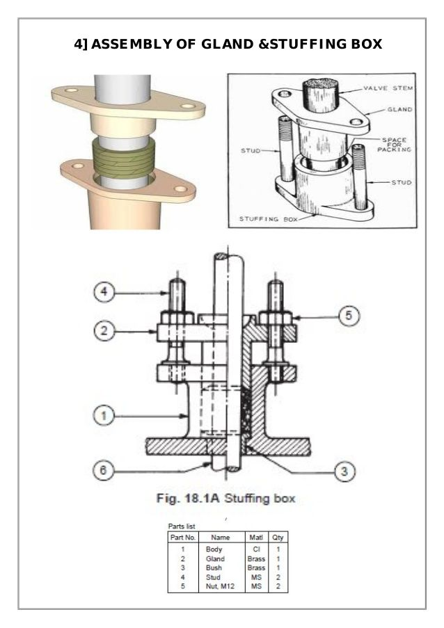 Assembly And Details Machine Drawing Pdf Mechanical Design Mechanical Engineering Design Mechanical Projects