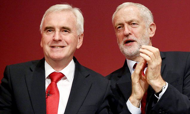 Alex Brummer tells how Labour economics will wreck the UK | Daily Mail Online