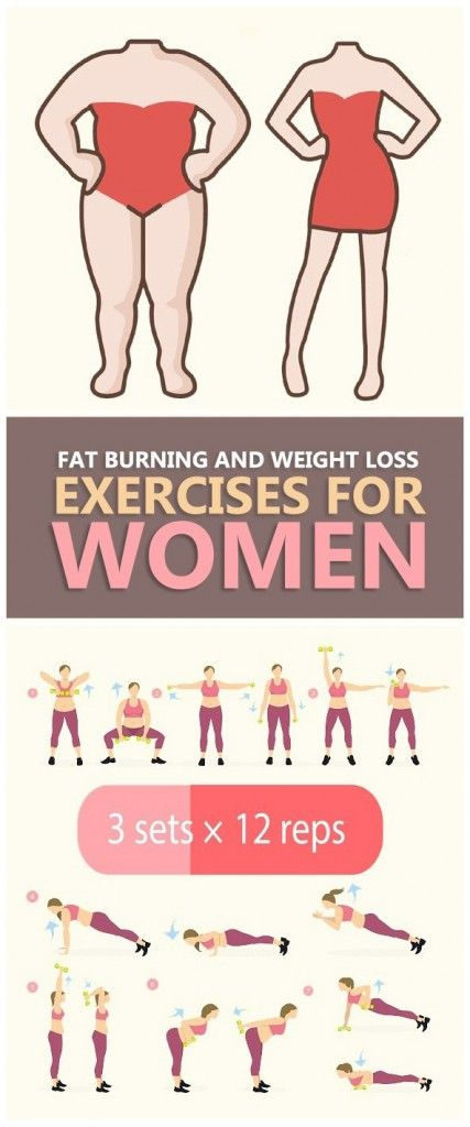 10 Most Effective Weight Loss Exercises For Women