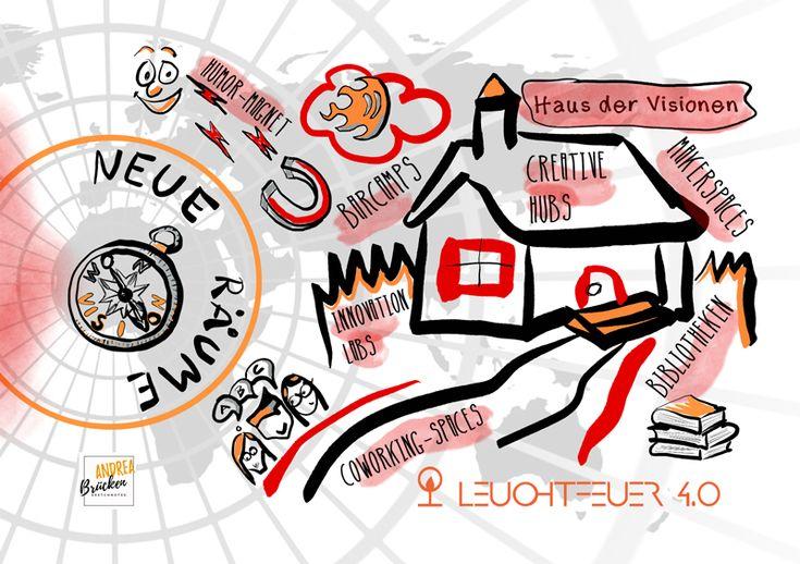 """Die dritte Sketchnote zum Thema """"Neue Räume"""" im Leuchtfeuer 4.0 MOOC"""