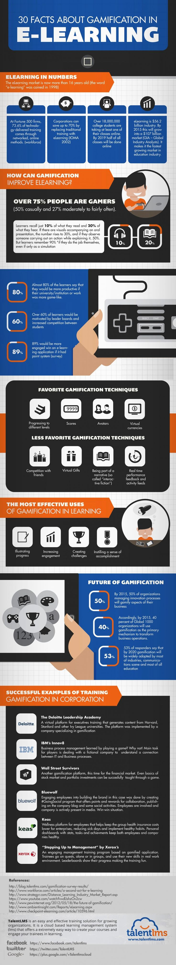 30 Facts About Gamification (we cannot ignore) :-) ...Infographic