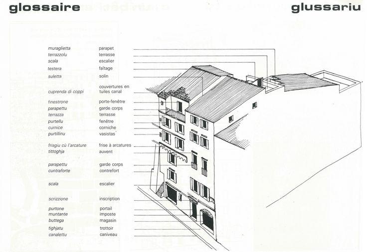 Afficher l 39 image d 39 origine histoire de l 39 art de l for Origine architecture