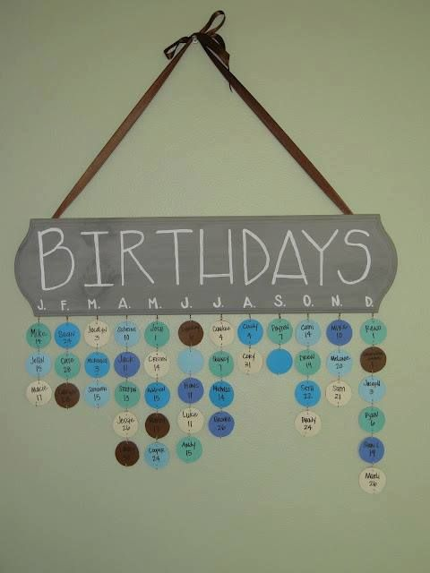 "Such a cute idea!  Maybe I'll finally be able to keep track of everyone's birthdays :-)  Found the idea on facebook (by ""Cool Ideas"")."