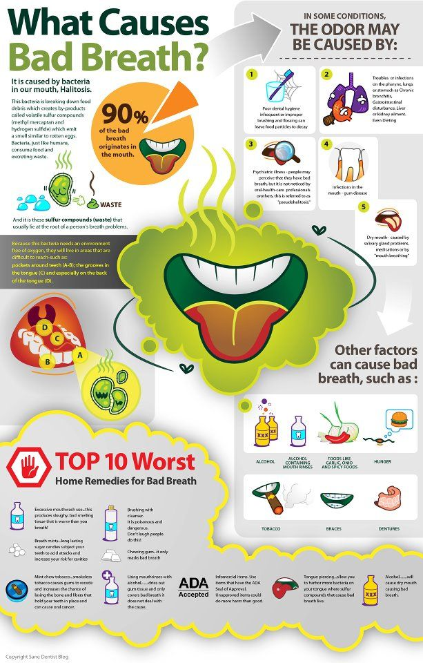 Do you have bad breath? Take a look at this fun infographic to see what may be causing it!
