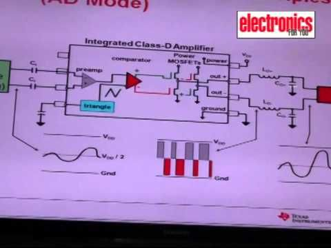 What are the operating principles of a class D amplifier - YouTube