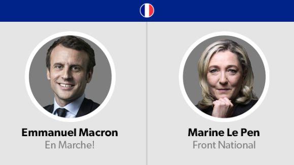 Officielt: Macron og Le Pen vinder første runde i fransk valg | Valg i Frankrig | DR