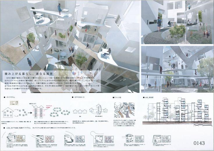結果発表 第10回ダイワハウスコンペティション 大和ハウス