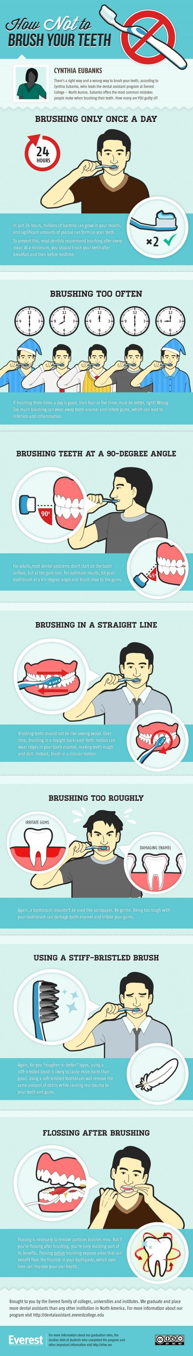 Simple, safe and easy guide that educates us about the dos and donts of excellent oral hygiene. Arm your brush and go. Source:http://infographicsmania.com/