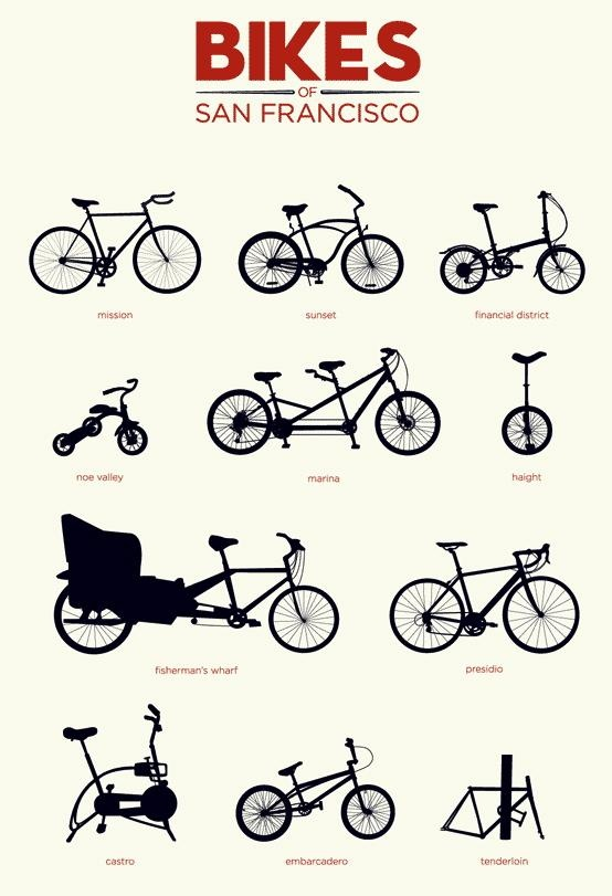 Bikes of SF by BBDO for ArtCrank.