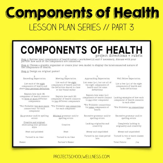 30 best Health Lessons images on Pinterest Health lessons - health lesson plan