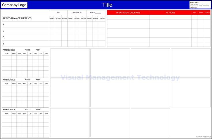 This Visual Management Board Tracks Attendance And Progress And