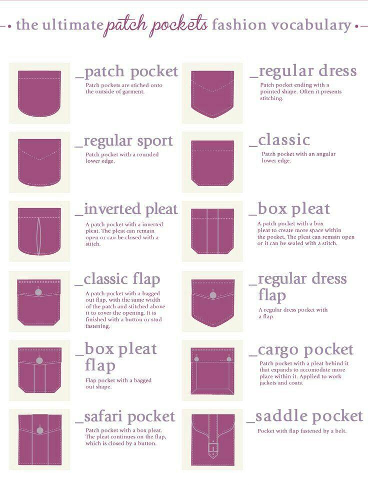 Tipis de bolsillos