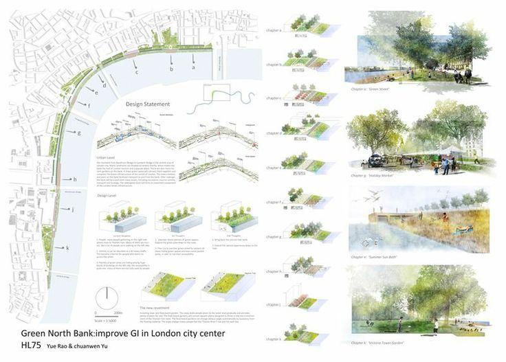 North bank london pinterest for Bc landscape architects