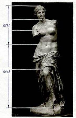 Афродита - Богиня любви и красоты