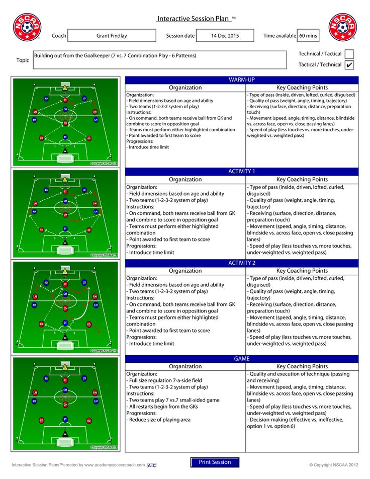Midfield soccer skills to learn