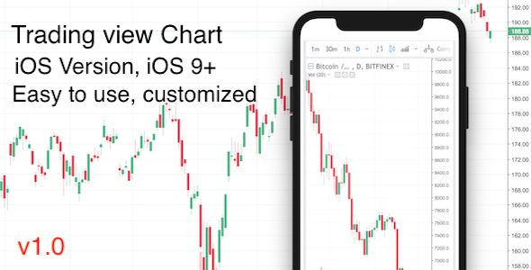 Trading Charts View - Your trading view charts on Mobile