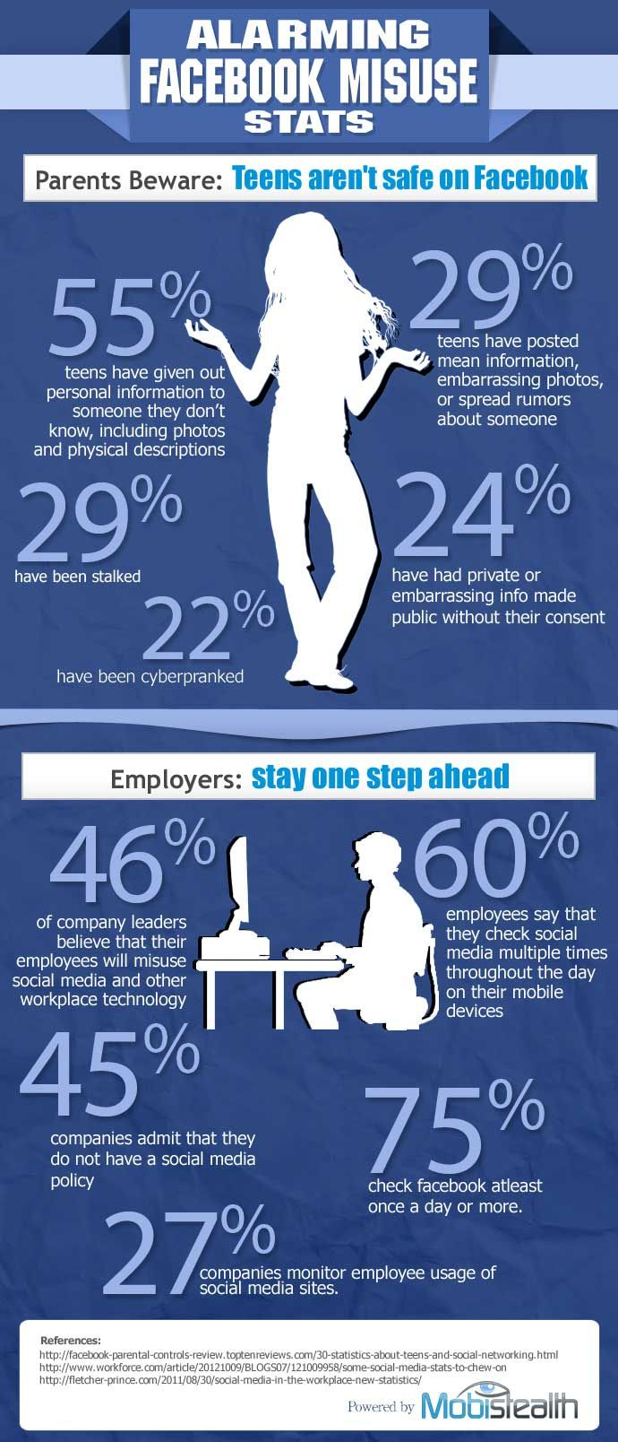 facebook cyberbullying infographic
