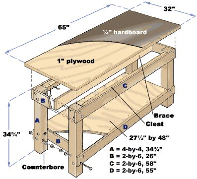 image of garage work bench | handyman s bench plan i had assembled a workbench of course i hadn t ...