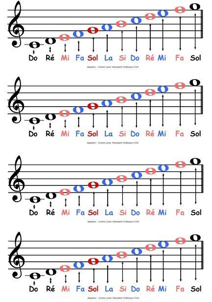 Ressources pour la musique cycles 2 & 3