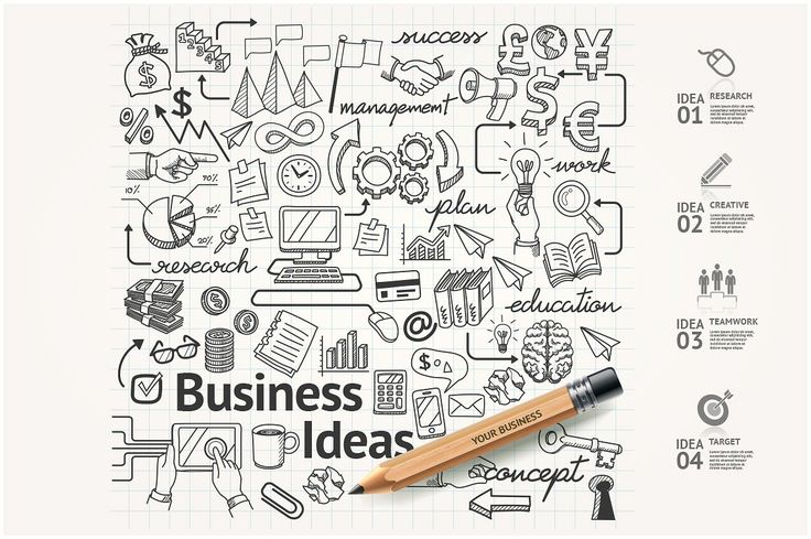Business Idea Doodles Icons Set. by Graphixmania on @creativemarket