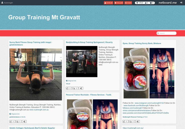 Fitness Clubs, Group Training Mt Gravatt  Infographic