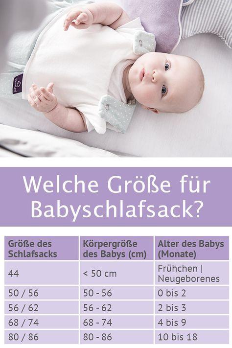 Welche Babyschlafsack-Größe ist die richtige für mein Baby? Beim Kauf eines Babyschlafsack soll auf die richtige Größe geachtet werden! Träumeland zeigt Ihnen wie sie die richtige Größe Ihres Babyschlafsack ermitteln! Für einen sicheren Babyschlaf! #babyschlafsack – Verena Große-Wöstmann
