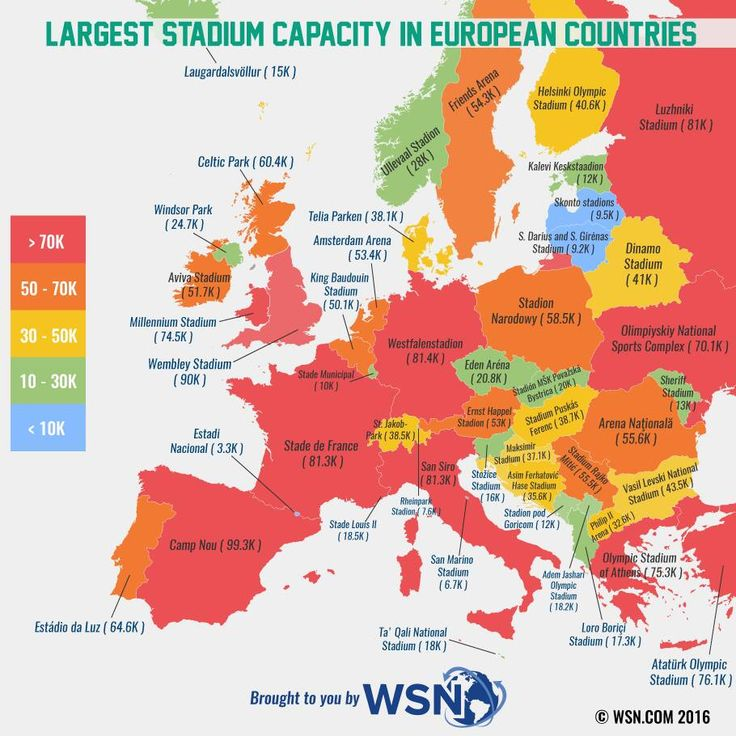 what is the capacity of the largest football stadium in each european country https