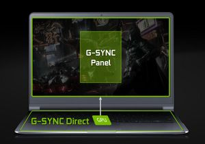 Nvidia debuts 6 G-Sync laptops and 7 G-Sync displays, as its tech war with AMD rages on | PCWorld