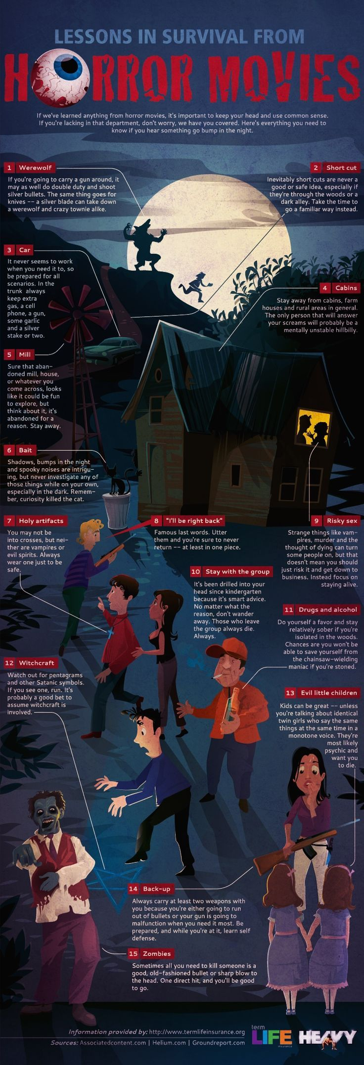 Survival Lessons - from Horror Movies
