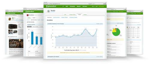 Medidata Solutions Reviews | Glassdoor