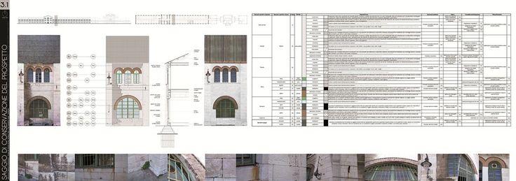 Laboratorio Di Restauro Architettonico I - Picture gallery