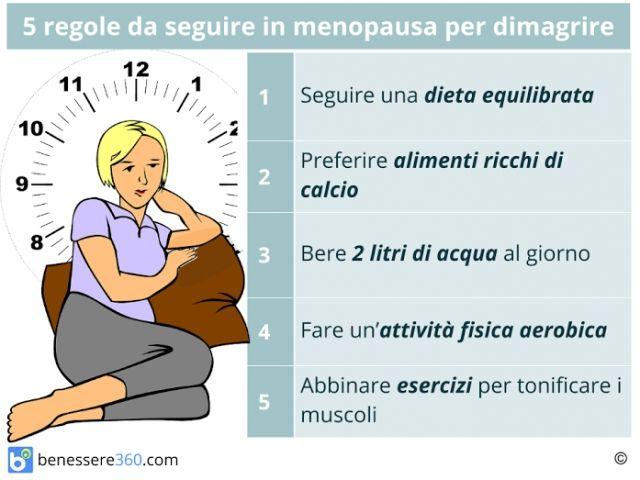 Ancora...Come dimagrire in menopausa...